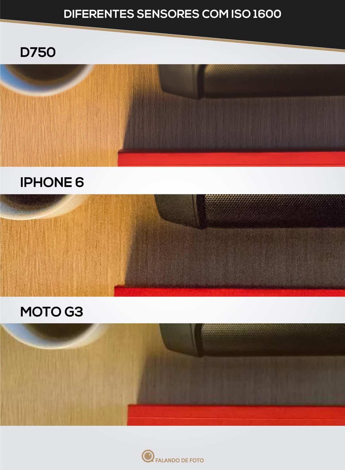 Sensores ISO na fotografia