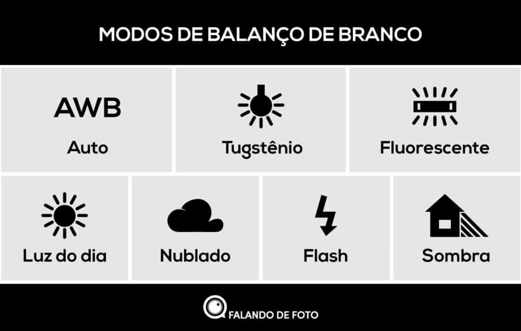 Modos de Balanço de Brando na Fotografia
