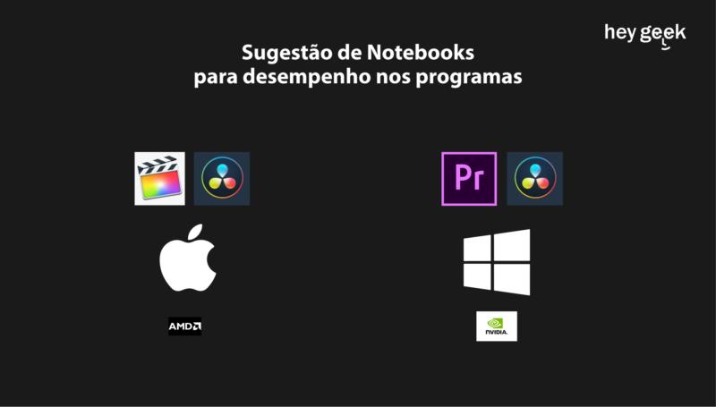 Macbook vs Notebook para editar vídeos